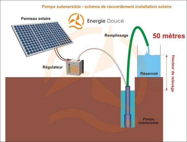 Energiedouce schéma installation solaire d'une pompe submersible ou immergée à 50 mètres de profondeur